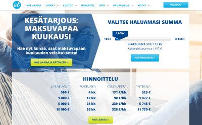 Euroloan Konkurssi