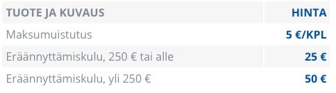 euroloan maksumuistutus ja perintä