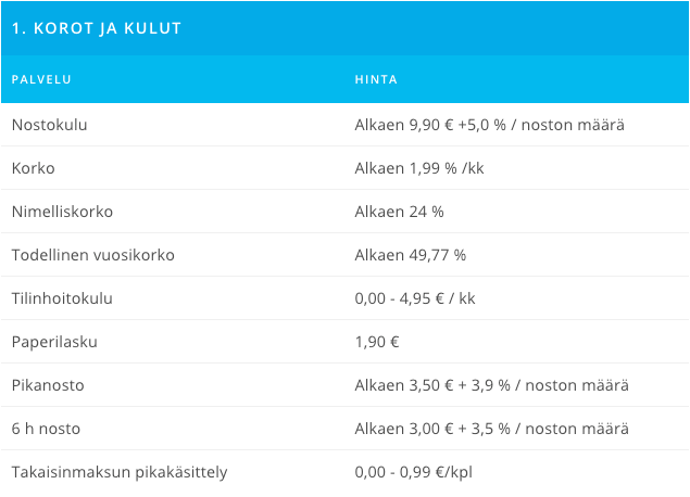 limiitti.fi hinnasto