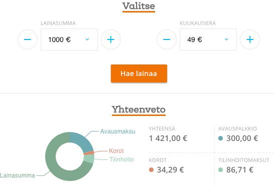 saldo.com kokemuksia laskuri
