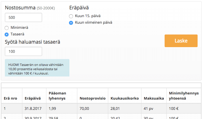 luottoraha.fi lainalaskuri