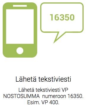 Viikinkilaina.fi kokemukset